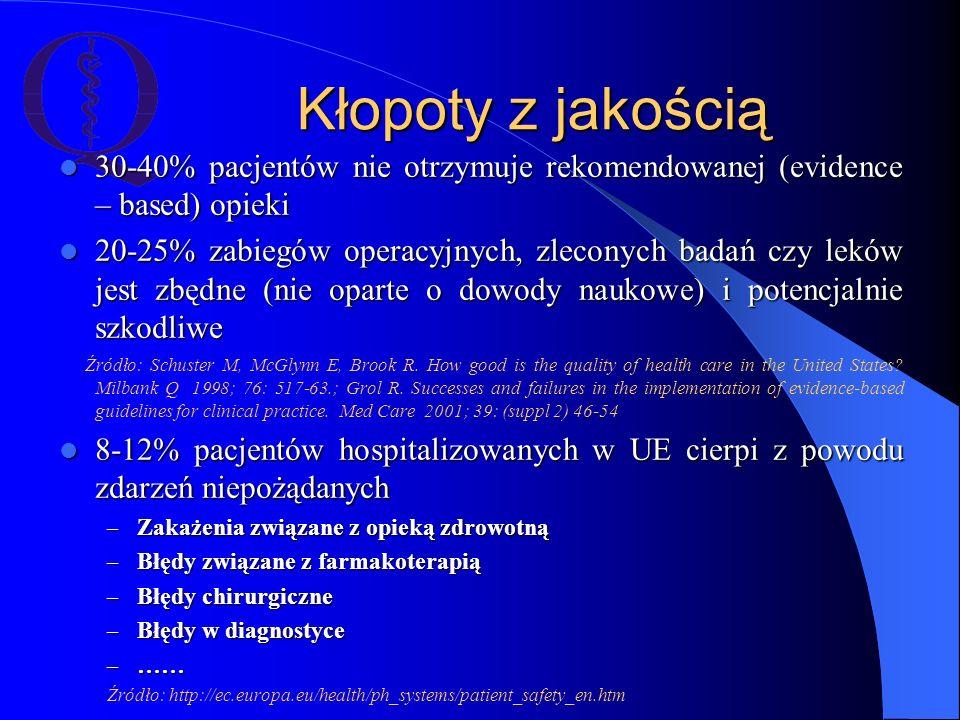 Program akredytacji szpitali w Polsce Wydanie I 1998 r.: 210 standardów w 15 działach Wydanie II obowiązuje od grudnia 2009r.