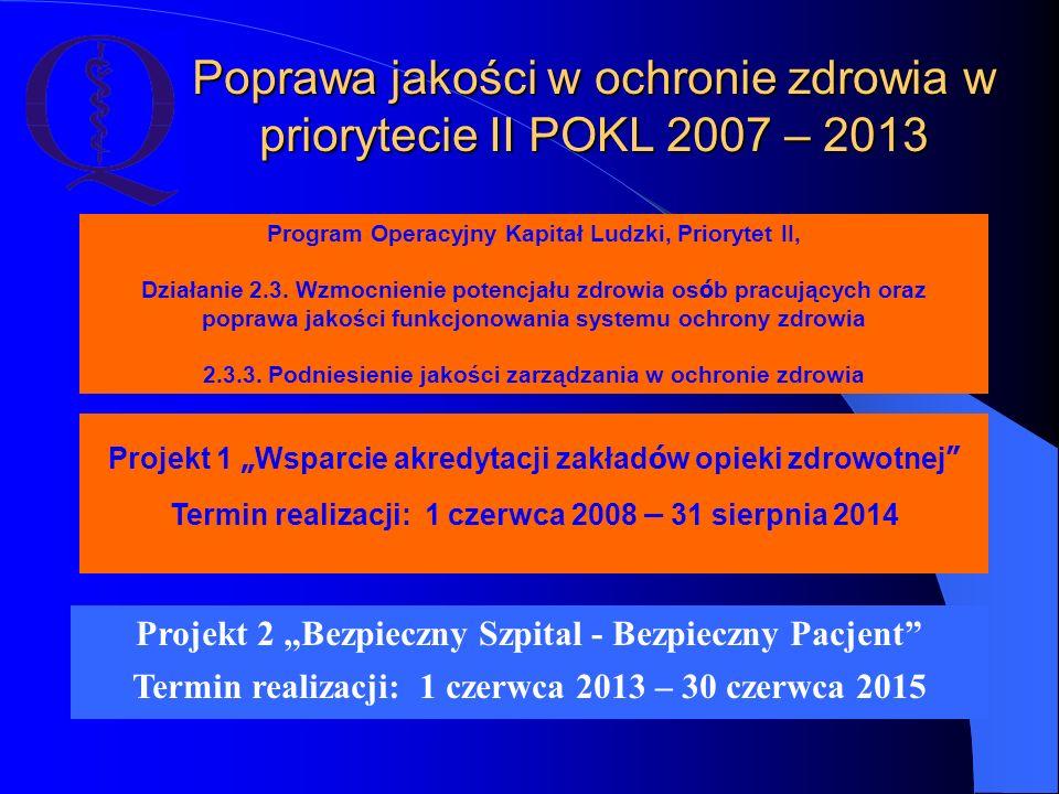 Poprawa jakości w ochronie zdrowia w priorytecie II POKL 2007 – 2013 Program Operacyjny Kapitał Ludzki, Priorytet II, Działanie 2.3. Wzmocnienie poten