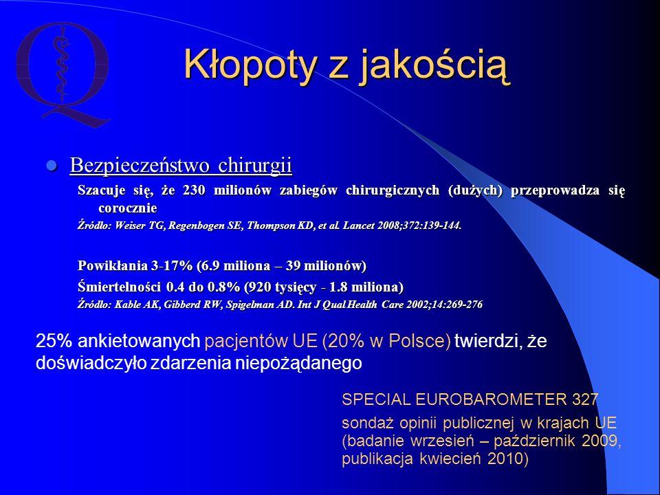 Doświadczeniapacjentów w UE Doświadczenia pacjentów w UE 25% (20% w Polsce) ankietowanych twierdzi, że doświadczyło zdarzenia niepożądanego SPECIAL EUROBAROMETER 327 sondaż opinii publicznej w krajach UE (badanie wrzesień – październik 2009, publikacja kwiecień 2010)