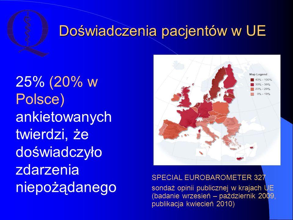 Jak Europejczycy postrzegają jakość i bezpieczeństwo opieki.