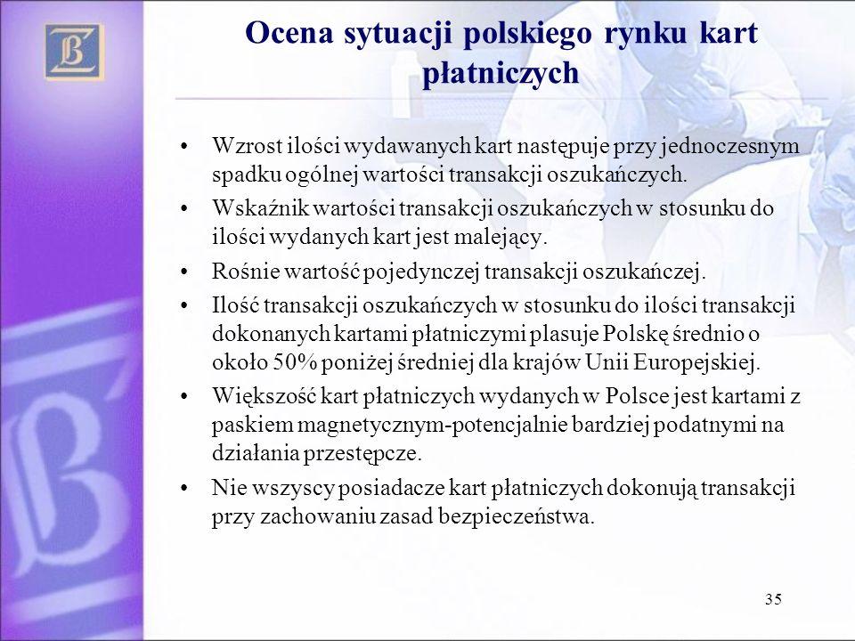 35 Ocena sytuacji polskiego rynku kart płatniczych Wzrost ilości wydawanych kart następuje przy jednoczesnym spadku ogólnej wartości transakcji oszuka
