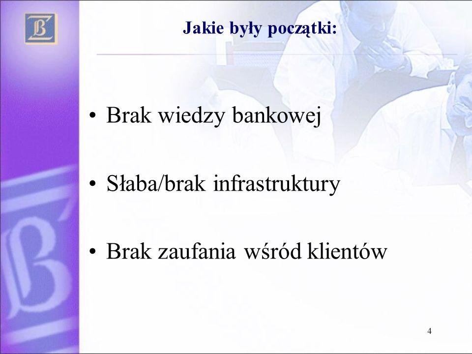 4 Brak wiedzy bankowej Słaba/brak infrastruktury Brak zaufania wśród klientów Jakie były początki: