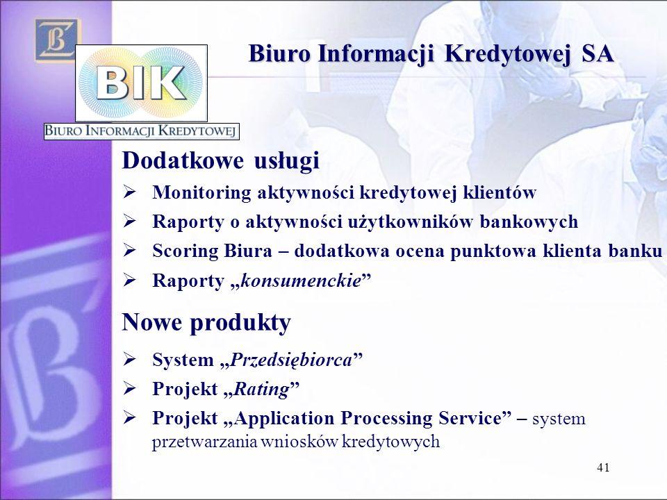 41 Biuro Informacji Kredytowej SA Dodatkowe usługi  Monitoring aktywności kredytowej klientów  Raporty o aktywności użytkowników bankowych  Scoring