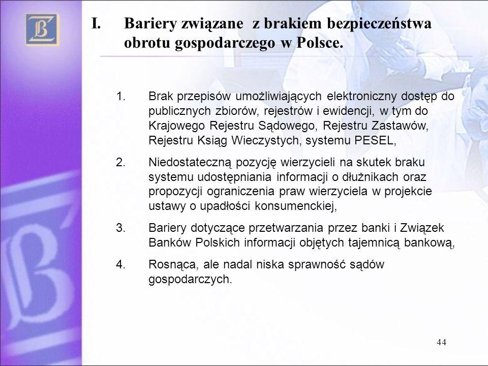 44 I. Bariery związane z brakiem bezpieczeństwa obrotu gospodarczego w Polsce. 1.Brak przepisów umożliwiających elektroniczny dostęp do publicznych zb