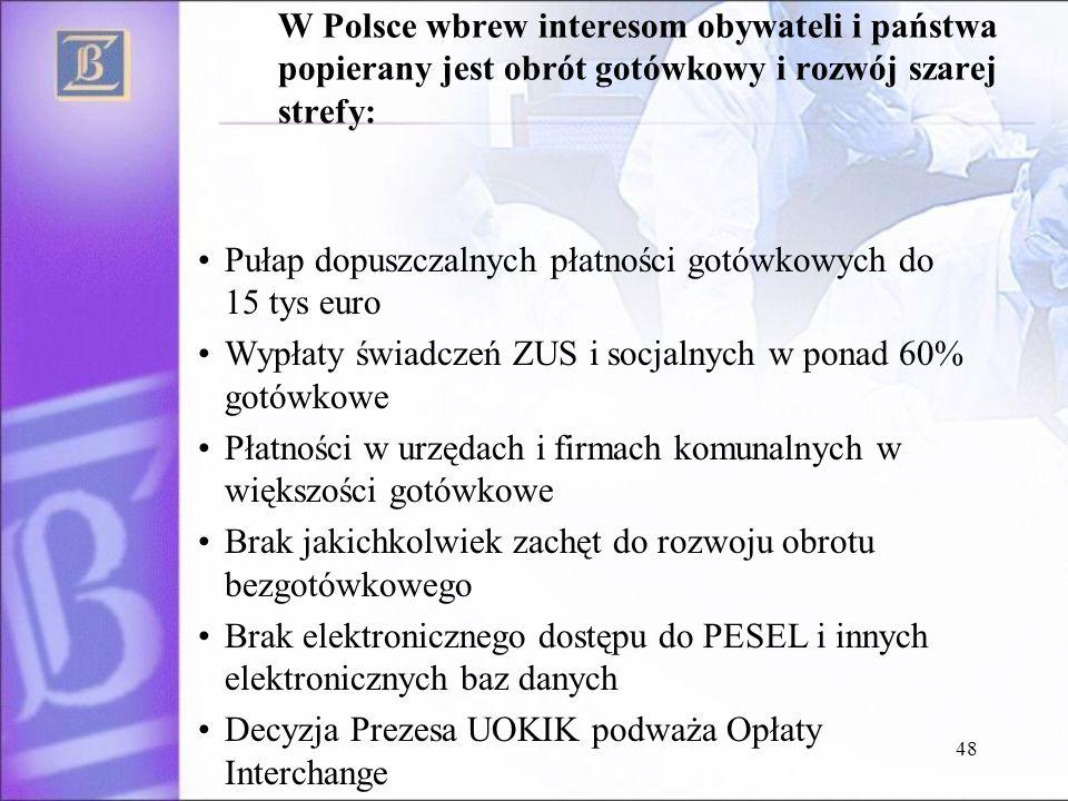 48 W Polsce wbrew interesom obywateli i państwa popierany jest obrót gotówkowy i rozwój szarej strefy: Pułap dopuszczalnych płatności gotówkowych do 1