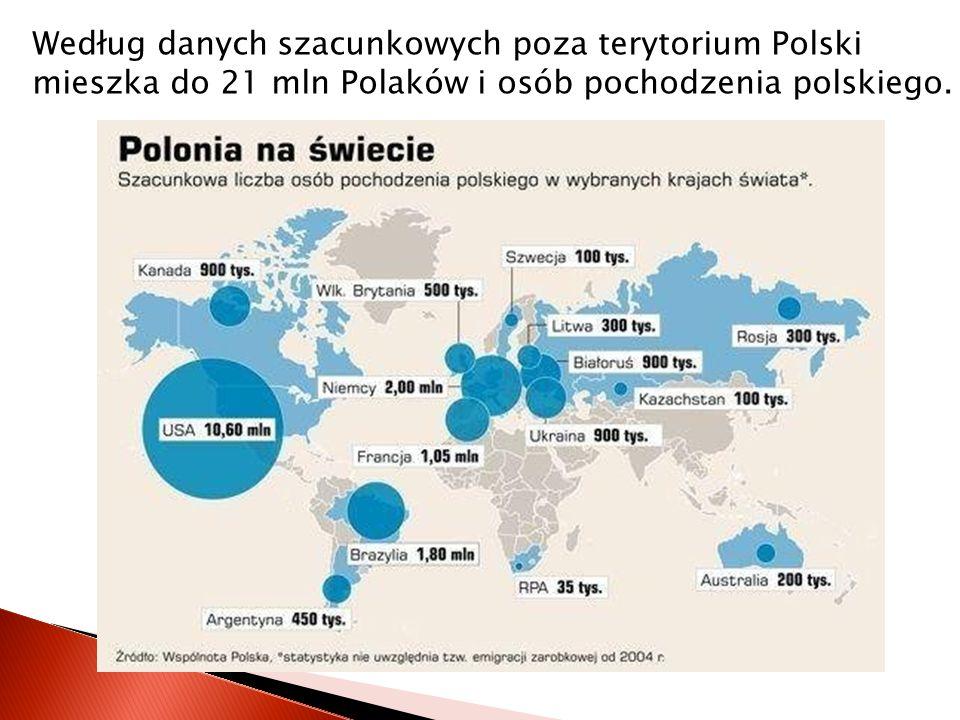 Według danych szacunkowych poza terytorium Polski mieszka do 21 mln Polaków i osób pochodzenia polskiego.