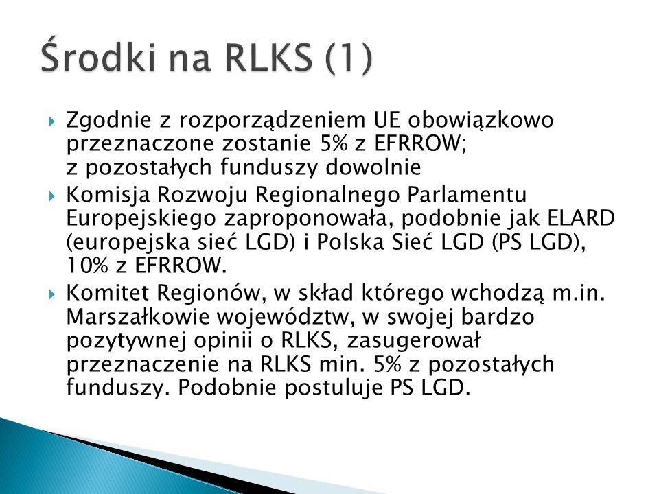  Zgodnie z rozporządzeniem UE obowiązkowo przeznaczone zostanie 5% z EFRROW; z pozostałych funduszy dowolnie  Komisja Rozwoju Regionalnego Parlamentu Europejskiego zaproponowała, podobnie jak ELARD (europejska sieć LGD) i Polska Sieć LGD (PS LGD), 10% z EFRROW.