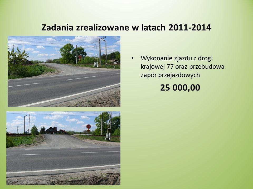 Zadania zrealizowane w latach 2011-2014 Wykonanie zjazdu z drogi krajowej 77 oraz przebudowa zapór przejazdowych 25 000,00