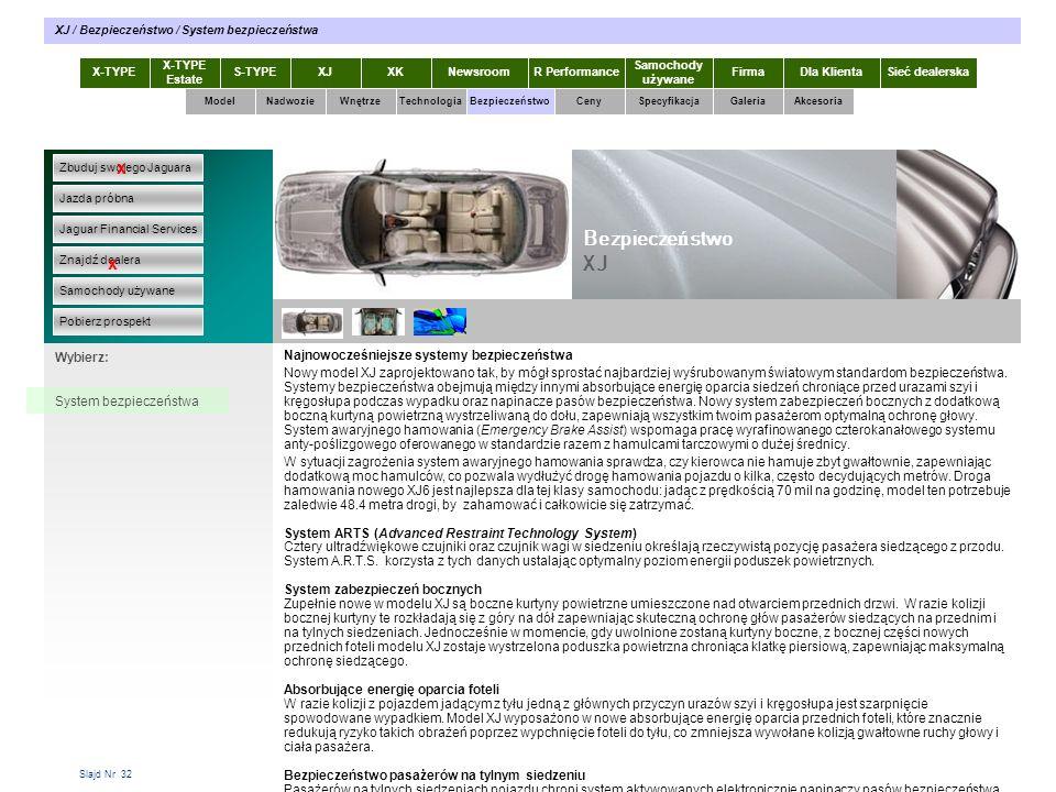 Slajd Nr 32 Najnowocześniejsze systemy bezpieczeństwa Nowy model XJ zaprojektowano tak, by mógł sprostać najbardziej wyśrubowanym światowym standardom bezpieczeństwa.