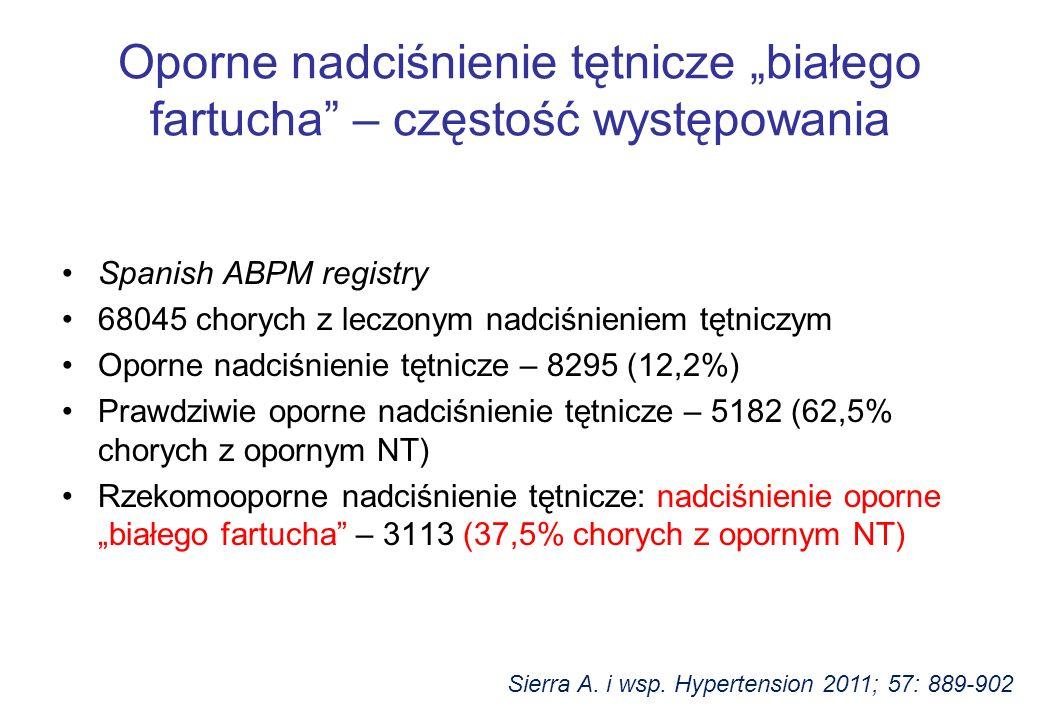 """Oporne nadciśnienie tętnicze """"białego fartucha"""" – częstość występowania Spanish ABPM registry 68045 chorych z leczonym nadciśnieniem tętniczym Oporne"""
