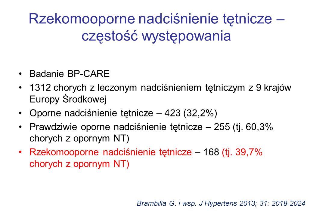 Rzekomooporne nadciśnienie tętnicze – częstość występowania Badanie BP-CARE 1312 chorych z leczonym nadciśnieniem tętniczym z 9 krajów Europy Środkowej Oporne nadciśnienie tętnicze – 423 (32,2%) Prawdziwie oporne nadciśnienie tętnicze – 255 (tj.