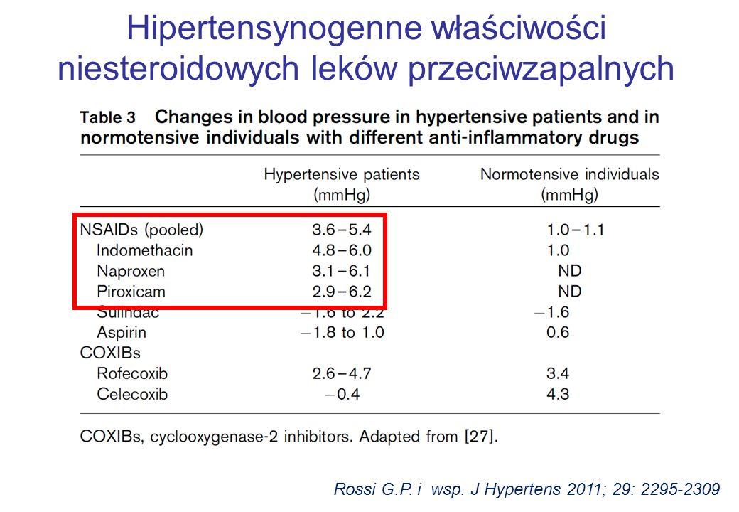 Hipertensynogenne właściwości niesteroidowych leków przeciwzapalnych Rossi G.P. i wsp. J Hypertens 2011; 29: 2295-2309