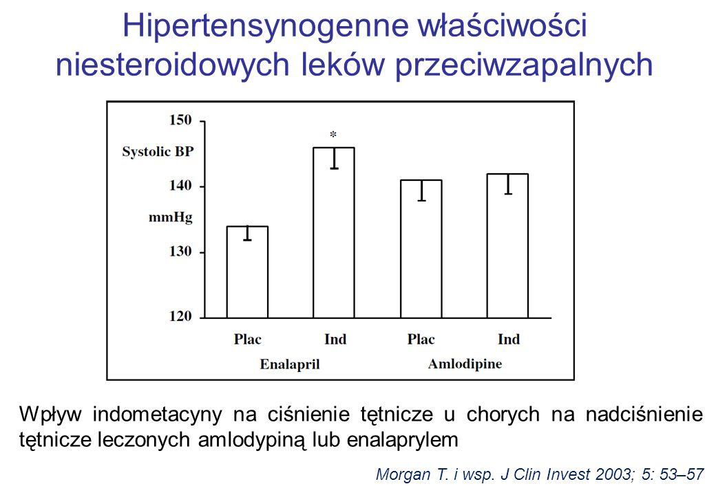 Wpływ indometacyny na ciśnienie tętnicze u chorych na nadciśnienie tętnicze leczonych amlodypiną lub enalaprylem Morgan T. i wsp. J Clin Invest 2003;