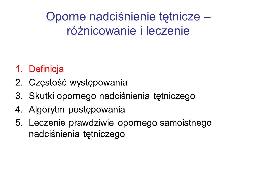 Antagoniści kanałów wapniowych (nifedypina) w leczenie nadciśnienia tętniczego wywołanego cyklosporyną A Textor S.C.