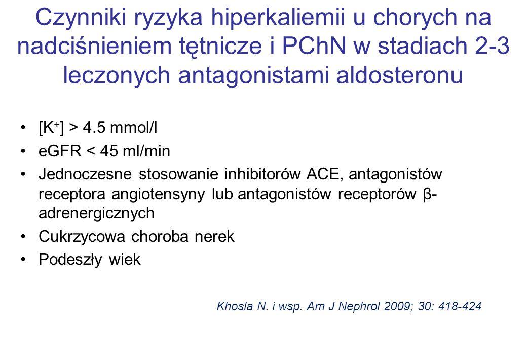 Czynniki ryzyka hiperkaliemii u chorych na nadciśnieniem tętnicze i PChN w stadiach 2-3 leczonych antagonistami aldosteronu [K + ] > 4.5 mmol/l eGFR < 45 ml/min Jednoczesne stosowanie inhibitorów ACE, antagonistów receptora angiotensyny lub antagonistów receptorów β- adrenergicznych Cukrzycowa choroba nerek Podeszły wiek Khosla N.