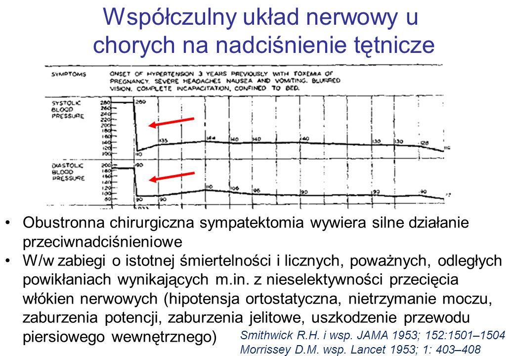 Współczulny układ nerwowy u chorych na nadciśnienie tętnicze Obustronna chirurgiczna sympatektomia wywiera silne działanie przeciwnadciśnieniowe W/w zabiegi o istotnej śmiertelności i licznych, poważnych, odległych powikłaniach wynikających m.in.