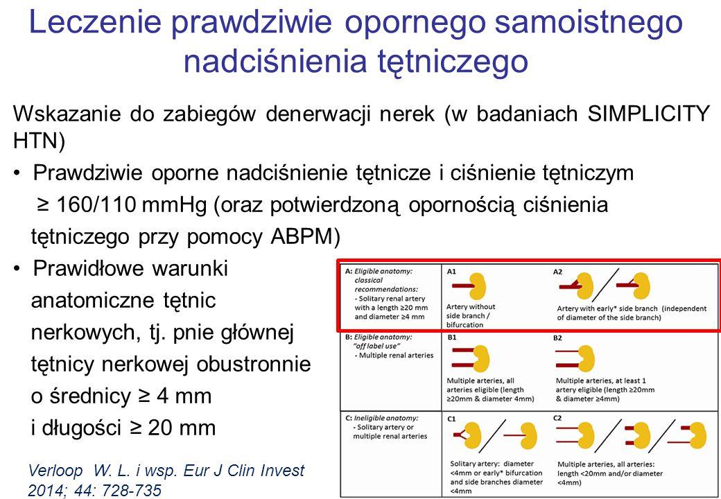 Wskazanie do zabiegów denerwacji nerek (w badaniach SIMPLICITY HTN) Prawdziwie oporne nadciśnienie tętnicze i ciśnienie tętniczym ≥ 160/110 mmHg (oraz