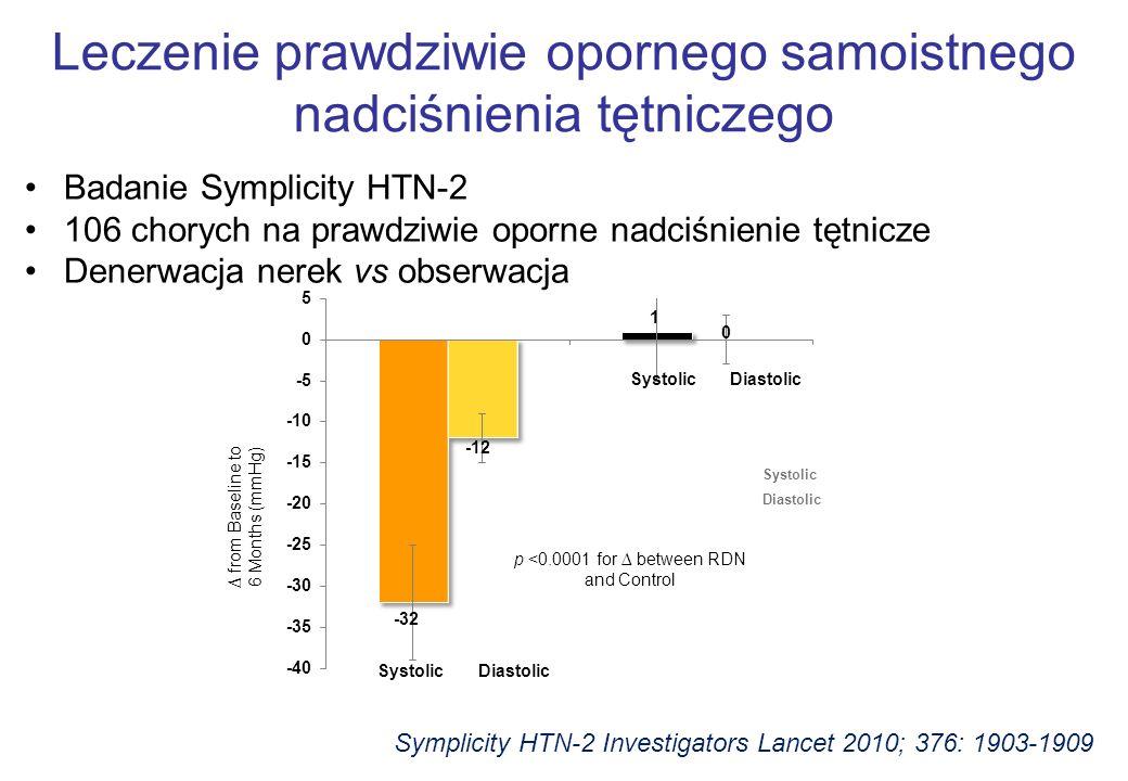 Leczenie prawdziwie opornego samoistnego nadciśnienia tętniczego Badanie Symplicity HTN-2 106 chorych na prawdziwie oporne nadciśnienie tętnicze Denerwacja nerek vs obserwacja Symplicity HTN-2 Investigators Lancet 2010; 376: 1903-1909 ∆ from Baseline to 6 Months (mmHg) SystolicDiastolic p <0.0001 for ∆ between RDN and Control Systolic Diastolic SystolicDiastolic