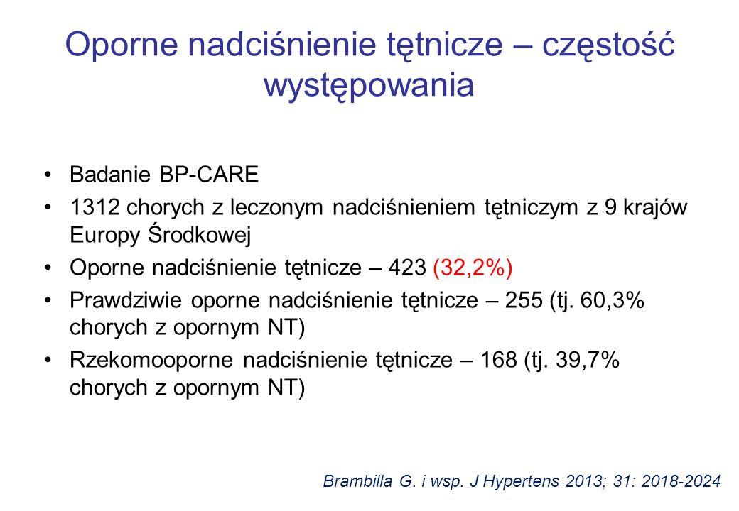 Oporne nadciśnienie tętnicze – częstość występowania Badanie BP-CARE 1312 chorych z leczonym nadciśnieniem tętniczym z 9 krajów Europy Środkowej Oporne nadciśnienie tętnicze – 423 (32,2%) Prawdziwie oporne nadciśnienie tętnicze – 255 (tj.