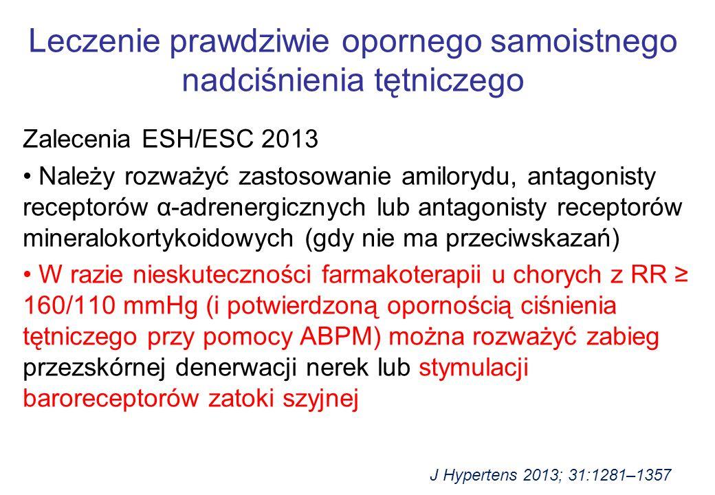 Zalecenia ESH/ESC 2013 Należy rozważyć zastosowanie amilorydu, antagonisty receptorów α-adrenergicznych lub antagonisty receptorów mineralokortykoidowych (gdy nie ma przeciwskazań) W razie nieskuteczności farmakoterapii u chorych z RR ≥ 160/110 mmHg (i potwierdzoną opornością ciśnienia tętniczego przy pomocy ABPM) można rozważyć zabieg przezskórnej denerwacji nerek lub stymulacji baroreceptorów zatoki szyjnej Leczenie prawdziwie opornego samoistnego nadciśnienia tętniczego J Hypertens 2013; 31:1281–1357