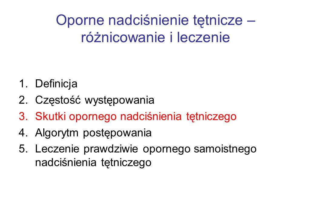 1.Definicja 2.Częstość występowania 3.Skutki opornego nadciśnienia tętniczego 4.Algorytm postępowania 5.Leczenie prawdziwie opornego samoistnego nadciśnienia tętniczego antagoniści receptora mineralokortykoidowego przezskórna denerwacja nerek stymulacja baroreceptorów zatoki szyjnej Oporne nadciśnienie tętnicze – różnicowanie i leczenie