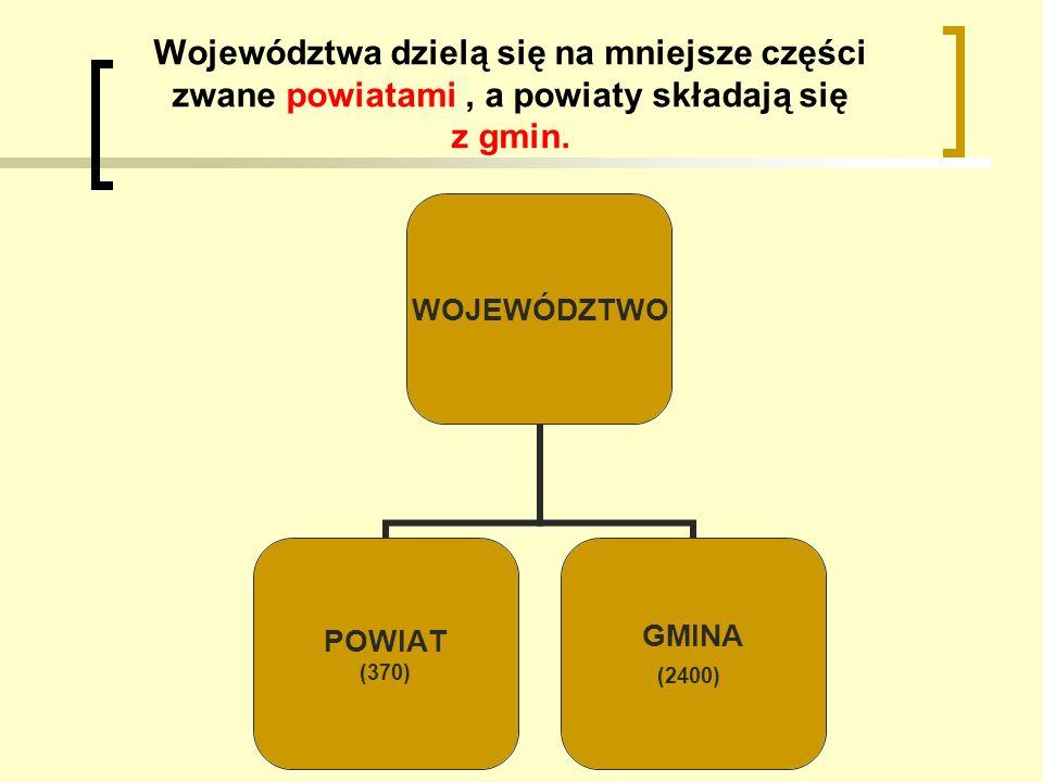 Województwa dzielą się na mniejsze części zwane powiatami, a powiaty składają się z gmin. WOJEWÓDZTWO POWIAT (370) GMINA (2400)