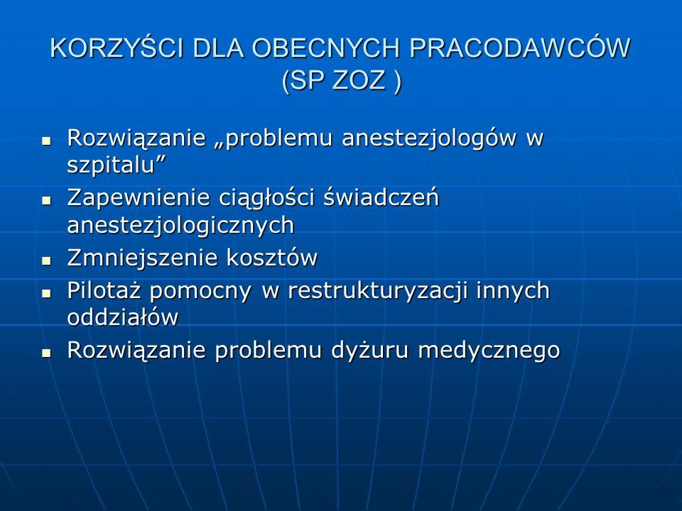 """KORZYŚCI DLA OBECNYCH PRACODAWCÓW (SP ZOZ ) Rozwiązanie """"problemu anestezjologów w szpitalu Rozwiązanie """"problemu anestezjologów w szpitalu Zapewnienie ciągłości świadczeń anestezjologicznych Zapewnienie ciągłości świadczeń anestezjologicznych Zmniejszenie kosztów Zmniejszenie kosztów Pilotaż pomocny w restrukturyzacji innych oddziałów Pilotaż pomocny w restrukturyzacji innych oddziałów Rozwiązanie problemu dyżuru medycznego Rozwiązanie problemu dyżuru medycznego"""