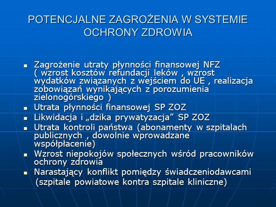 NIEPUBLICZNE ZAKŁADY OPIEKI ZDROWOTNEJ Utworzone na bazie spółki z o.o.