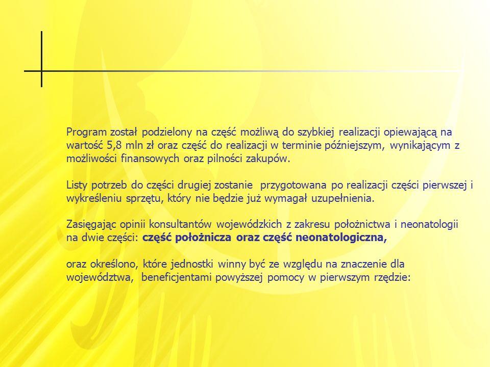 Program został podzielony na część możliwą do szybkiej realizacji opiewającą na wartość 5,8 mln zł oraz część do realizacji w terminie późniejszym, wy