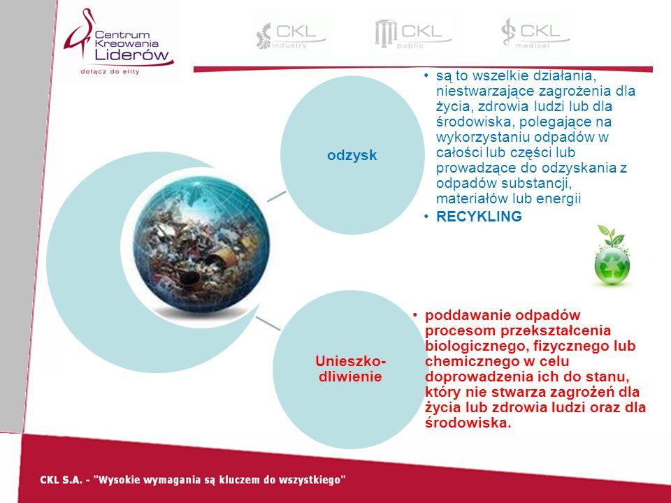 odzysk są to wszelkie działania, niestwarzające zagrożenia dla życia, zdrowia ludzi lub dla środowiska, polegające na wykorzystaniu odpadów w całości lub części lub prowadzące do odzyskania z odpadów substancji, materiałów lub energii RECYKLING Unieszko- dliwienie poddawanie odpadów procesom przekształcenia biologicznego, fizycznego lub chemicznego w celu doprowadzenia ich do stanu, który nie stwarza zagrożeń dla życia lub zdrowia ludzi oraz dla środowiska.