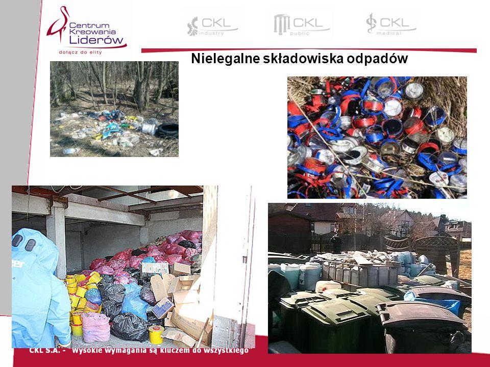 Nielegalne składowiska odpadów
