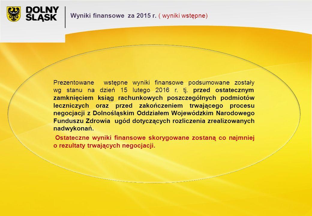 Prezentowane wstępne wyniki finansowe podsumowane zostały wg stanu na dzień 15 lutego 2016 r.