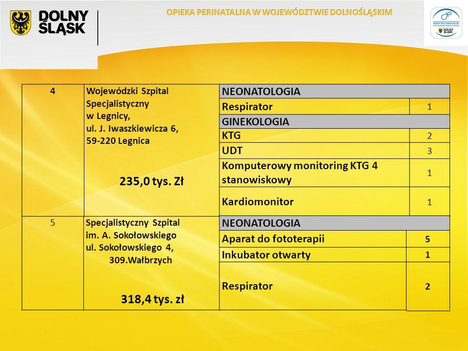 4Wojewódzki Szpital Specjalistyczny w Legnicy, ul.