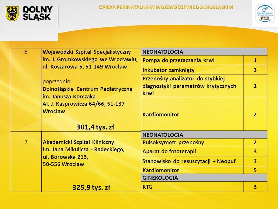 6Wojewódzki Szpital Specjalistyczny im. J. Gromkowskiego we Wrocławiu, ul.