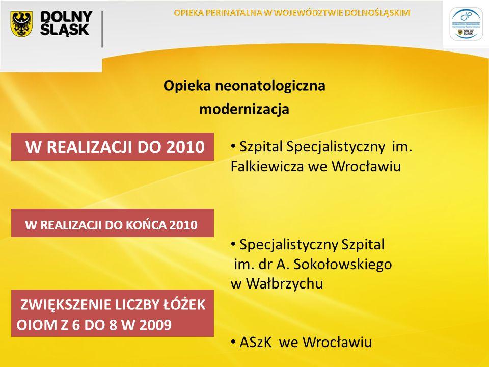 Opieka neonatologiczna modernizacja Szpital Specjalistyczny im.