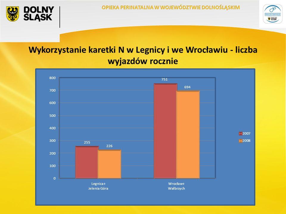 Wykorzystanie karetki N w Legnicy i we Wrocławiu - liczba wyjazdów rocznie