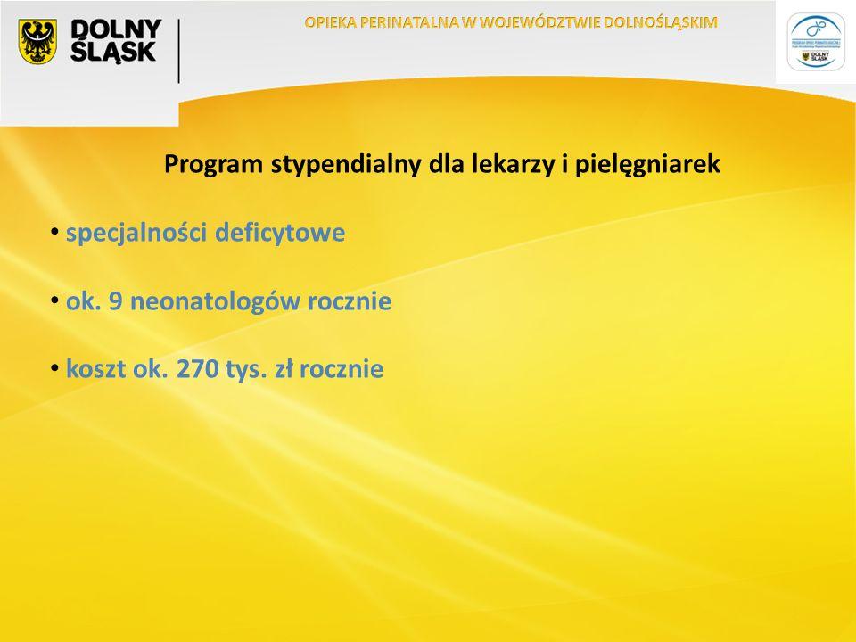 Program stypendialny dla lekarzy i pielęgniarek specjalności deficytowe ok.
