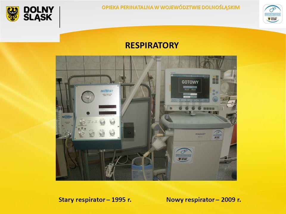 RESPIRATORY Stary respirator – 1995 r.Nowy respirator – 2009 r.
