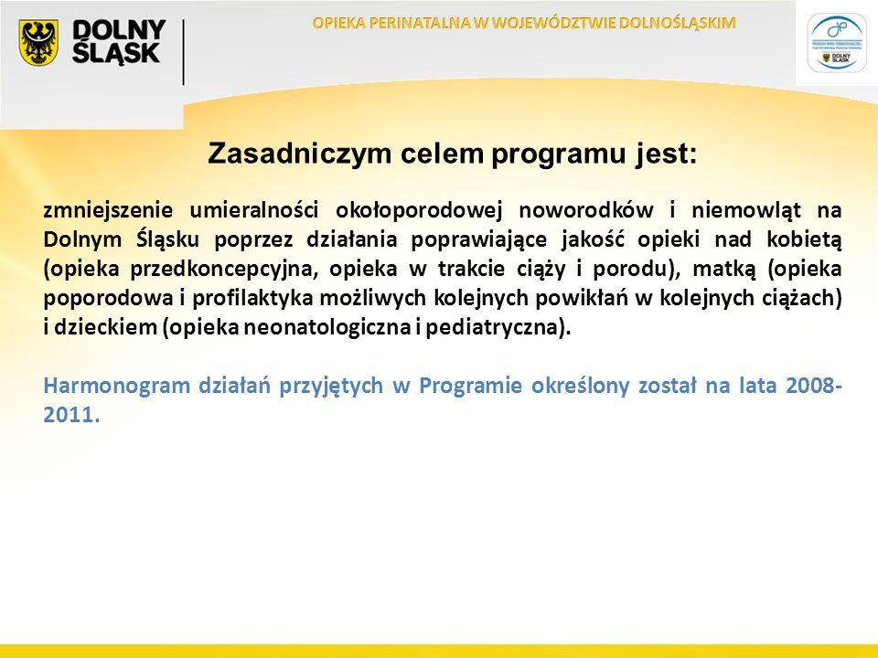 Zasadniczym celem programu jest: zmniejszenie umieralności okołoporodowej noworodków i niemowląt na Dolnym Śląsku poprzez działania poprawiające jakość opieki nad kobietą (opieka przedkoncepcyjna, opieka w trakcie ciąży i porodu), matką (opieka poporodowa i profilaktyka możliwych kolejnych powikłań w kolejnych ciążach) i dzieckiem (opieka neonatologiczna i pediatryczna).