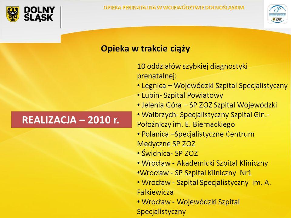 Opieka w trakcie porodu Doposażenie w sprzęt 2,388 mln zł Konsolidacja ośrodków WYKONANO IV KWARTAŁ 2009