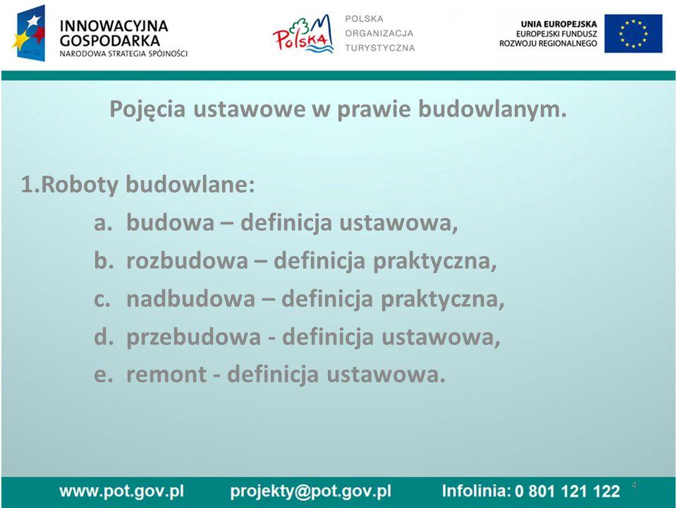 Oddanie obiektu do użytkowania.c. Pozwolenie na użytkowanie (art.