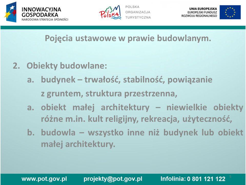 Pojęcia ustawowe w prawie budowlanym.3.