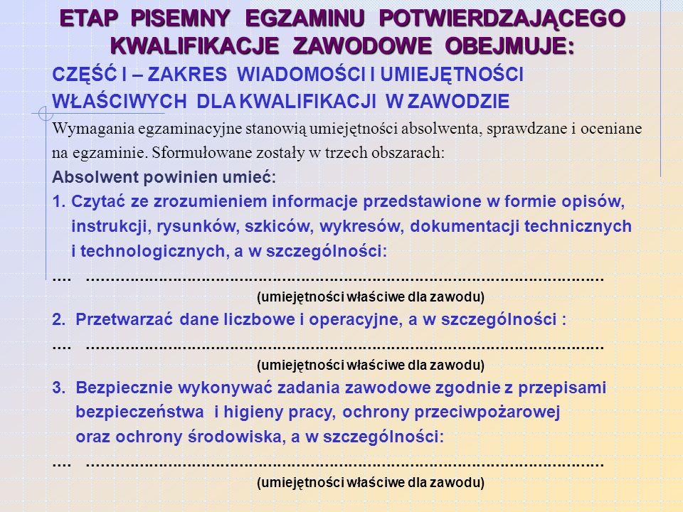 Struktura obejmuje zapisy: Zawód:............................... symbol cyfrowy...[..] (nazwa zawodu) Etap pisemny egzaminu Część I – zakres wiadomośc