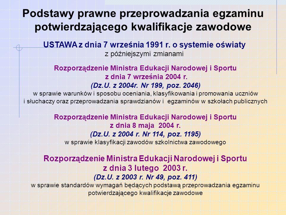 Podstawy prawne przeprowadzania egzaminu potwierdzającego kwalifikacje zawodowe USTAWA z dnia 7 września 1991 r.