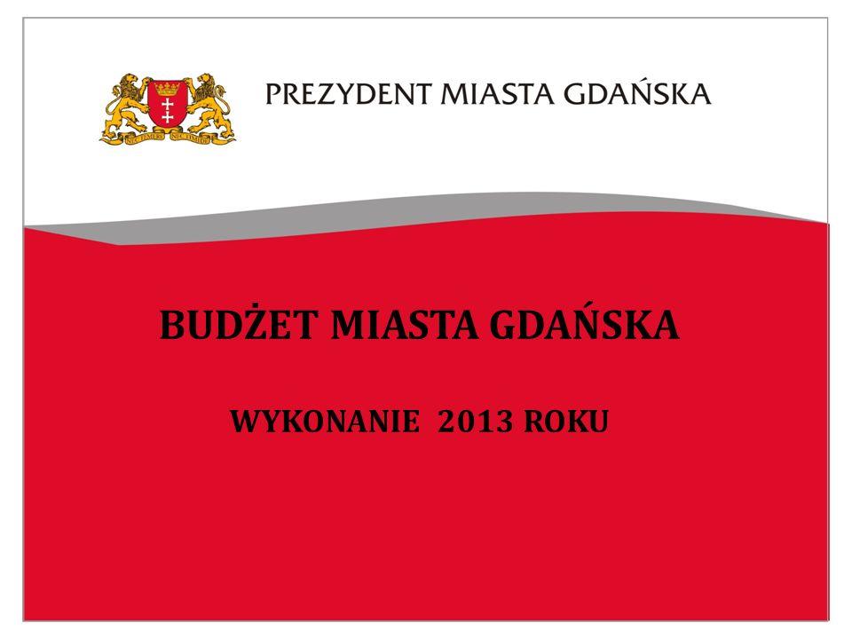 Budżet – wykonanie 2013 r. DOCHODY2 761 mln zł WYDATKI2 615 mln zł NADWYŻKA146 mln zl NADWYŻKA
