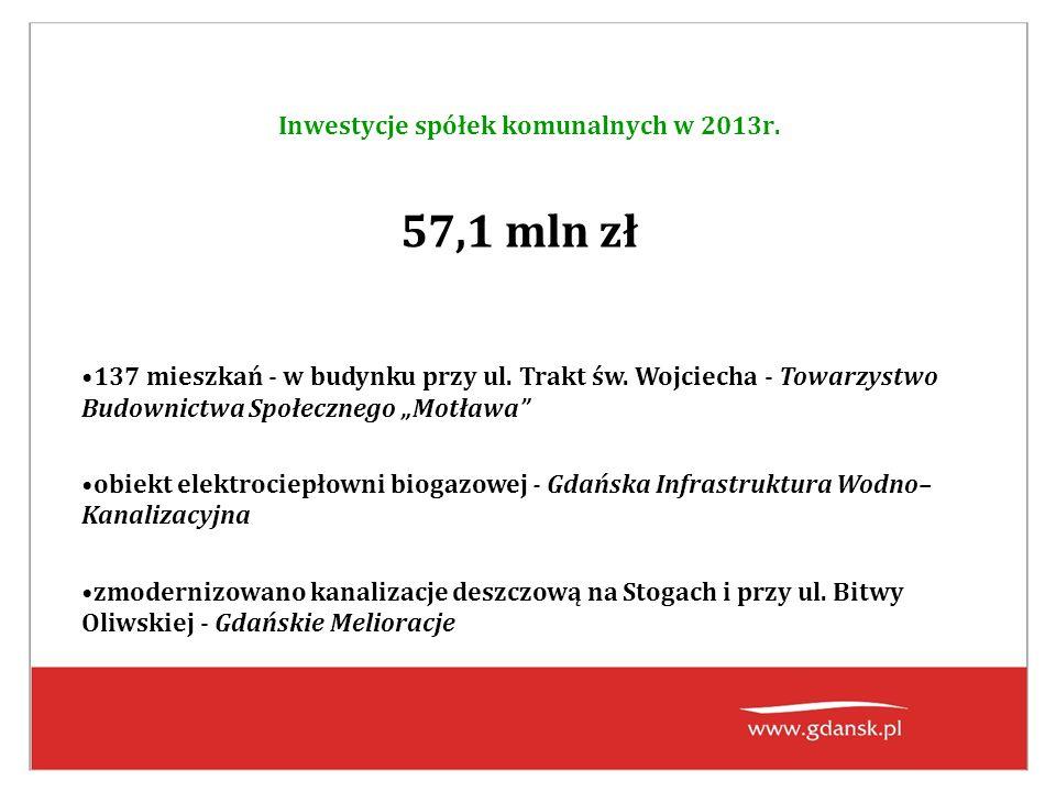 Inwestycje spółek komunalnych w 2013r. 57,1 mln zł 137 mieszkań - w budynku przy ul.