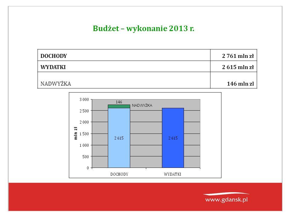 """Rating Gdańska """"BBB+ (rating międzynarodowy – dla zadłużenia w walucie zagranicznej i krajowej) ; """"AA- (rating krajowy - dla zadłużenia w walucie krajowej)."""