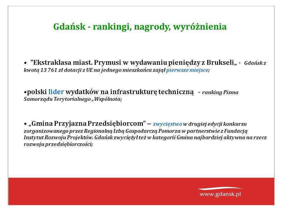 Gdańsk - rankingi, nagrody, wyróżnienia Ekstraklasa miast.