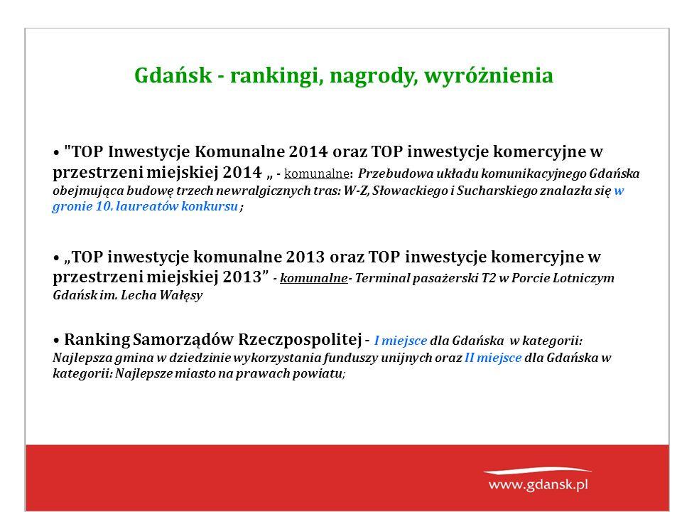 Gdańsk - rankingi, nagrody, wyróżnienia