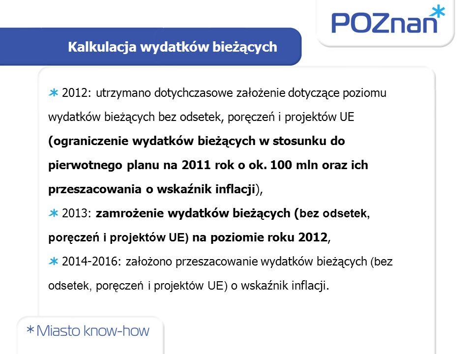 Kalkulacja wydatków bieżących 2012: utrzymano dotychczasowe założenie dotyczące poziomu wydatków bieżących bez odsetek, poręczeń i projektów UE (ograniczenie wydatków bieżących w stosunku do pierwotnego planu na 2011 rok o ok.